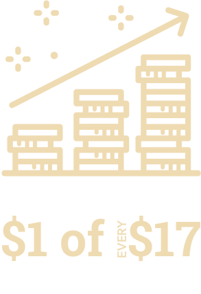 Infograph that says UOG contributed 1 of every $17 in Guam's economy