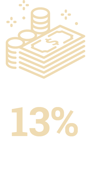 Infograph that says UOG generated 13% of GovGuam tax revenues